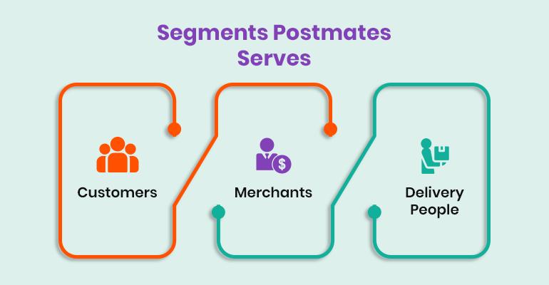 Segments Postmates serve