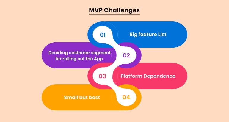 mvp challenges
