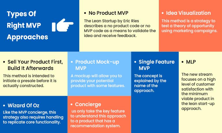 app mvp development approach