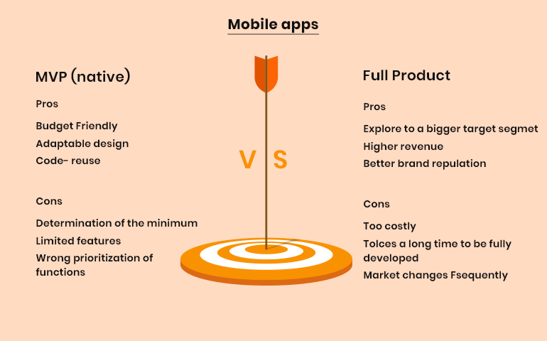 mvp-vs-full-product