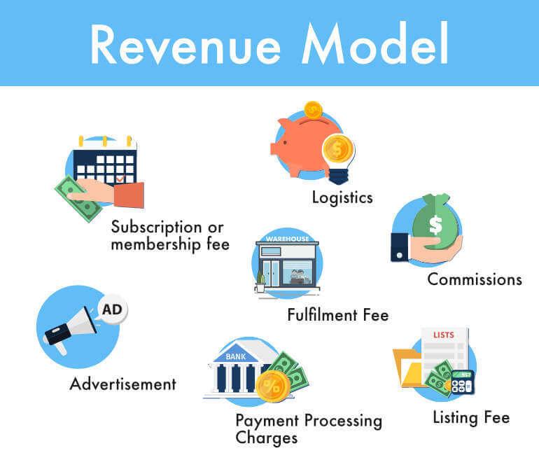 Multi-vendor Marketplace Revenue Model