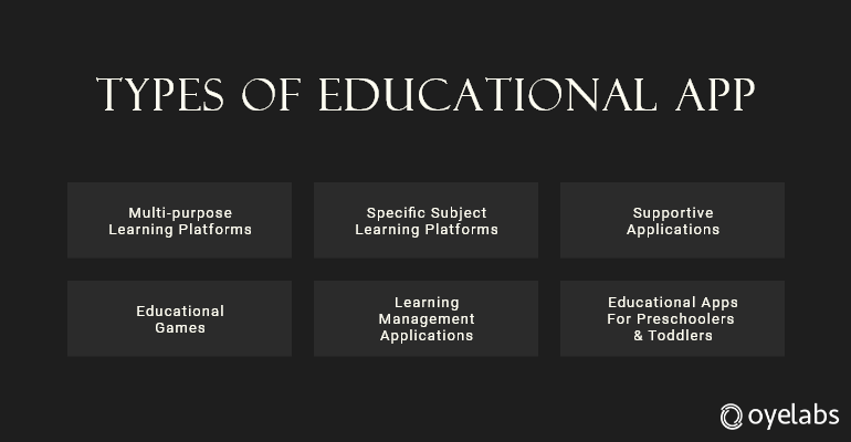 Types of educational apps