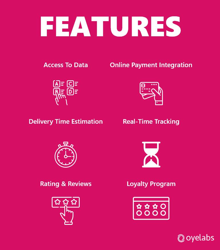 foodora like app features