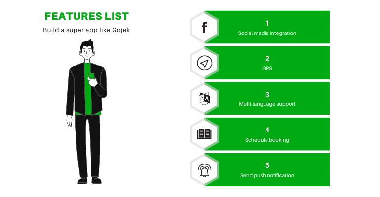 app like Gojek features list