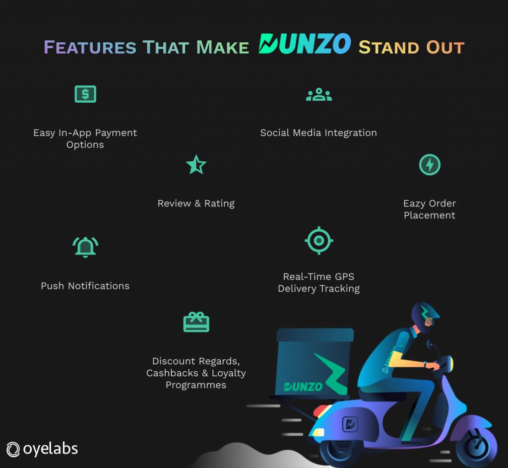 DUNZO Features list