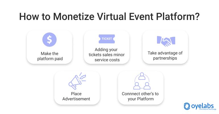 virtual event software revenue model