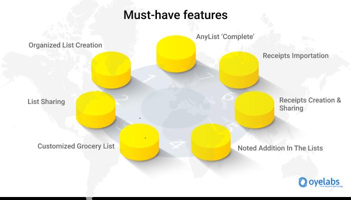 AnyList like app features list