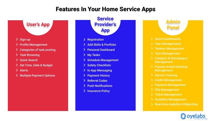 features list for an app like Airtasker