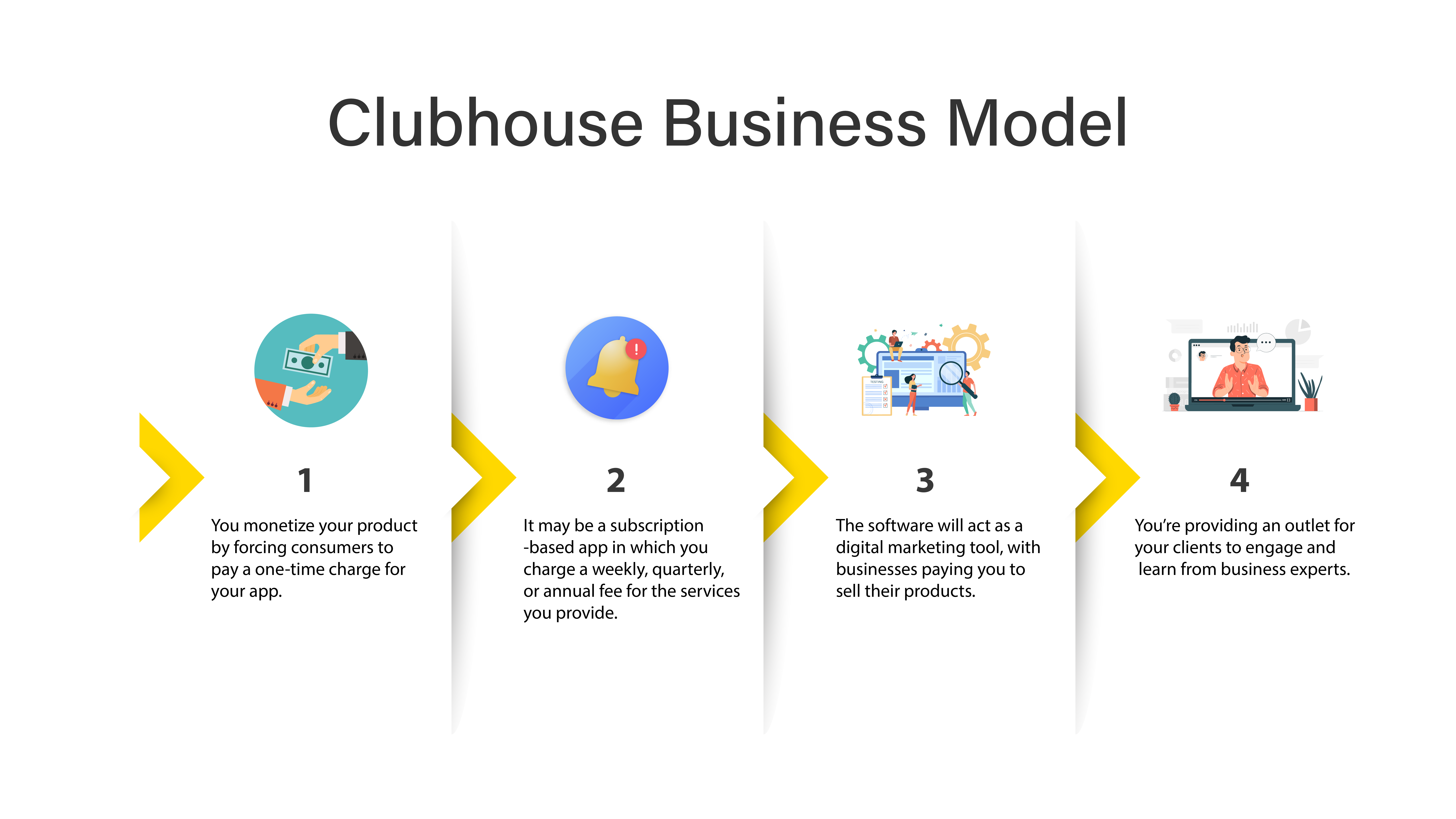 Clubhouse Business model