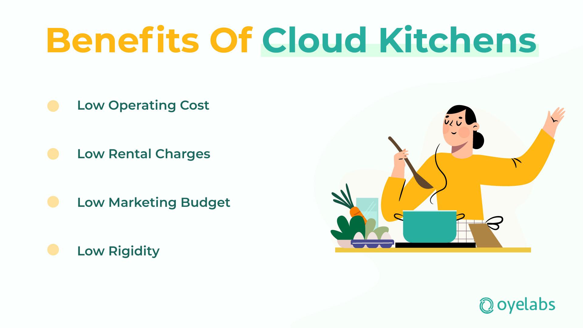 Benefits-Of-Cloud-Kitchen