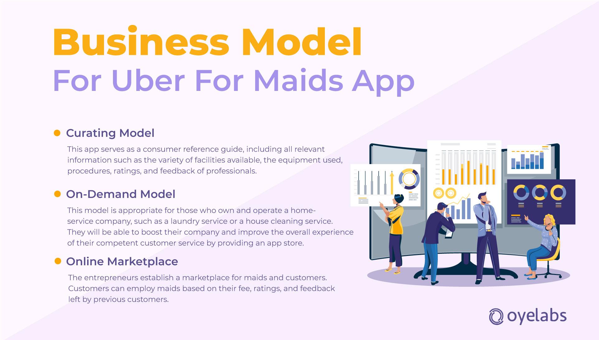 Business-Model-of-Uber-for-maid-app