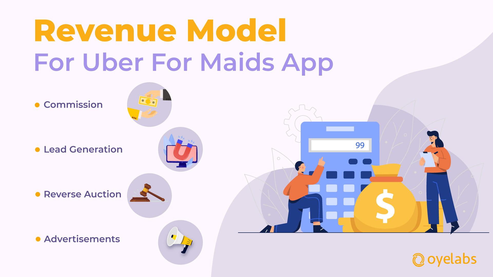Revenue-model-Uber-for-maid-app