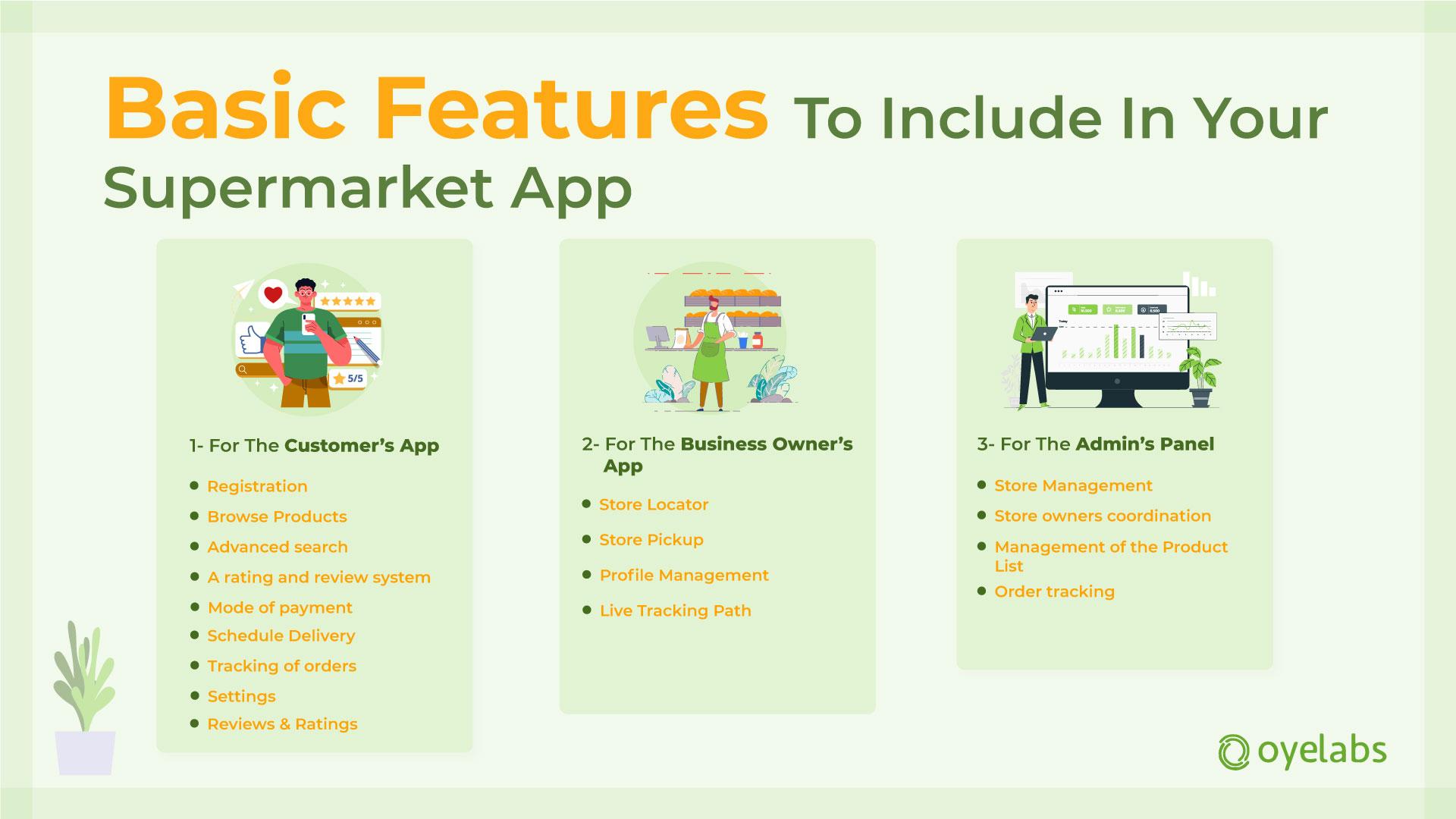 Features list Everli like Supermarket app