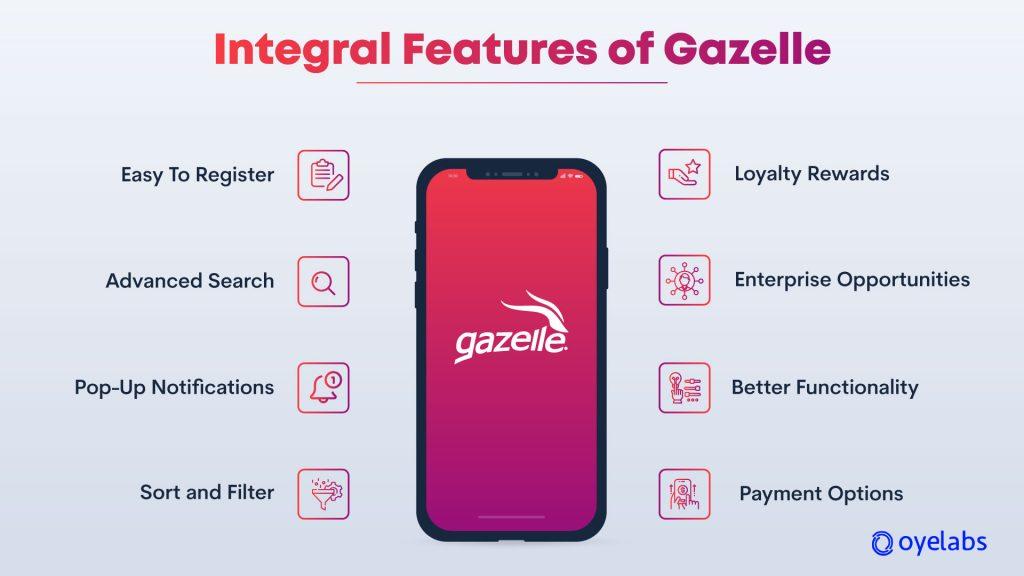 Gazelle app features list
