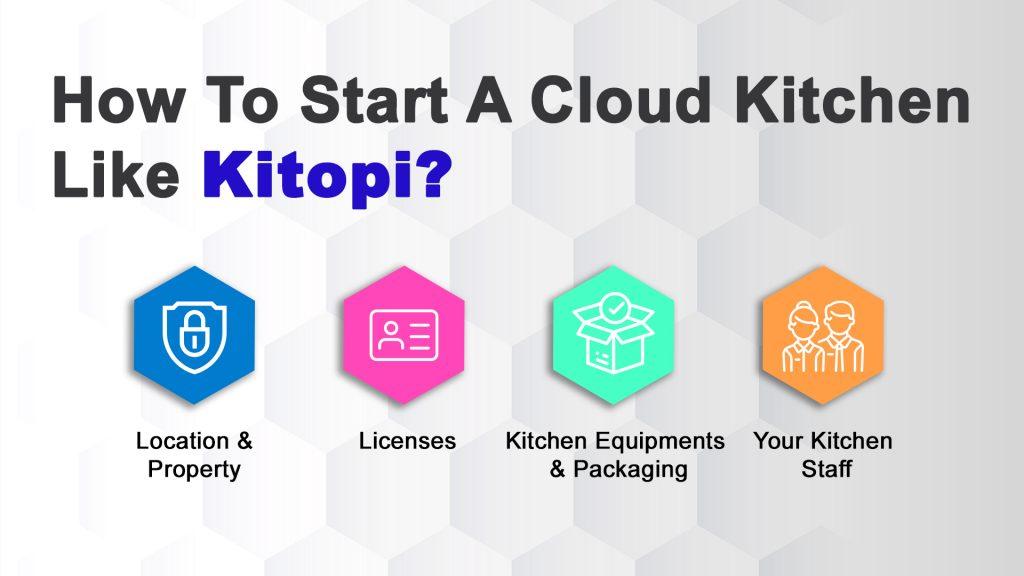steps to create Kitopi like cloud kitchen app